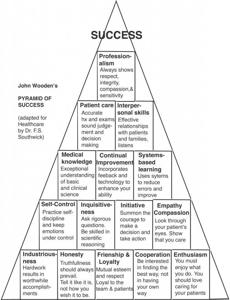 pyramid-of-success-small-copy