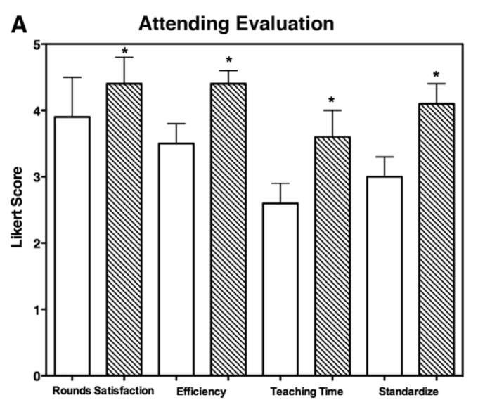 Improved attending satisfaction